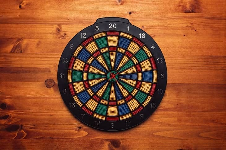 Best Home Dartboard